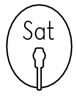 empfang monoblock lnb mit 60er spiegel